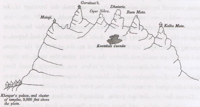 6 Peaks of Girinagar
