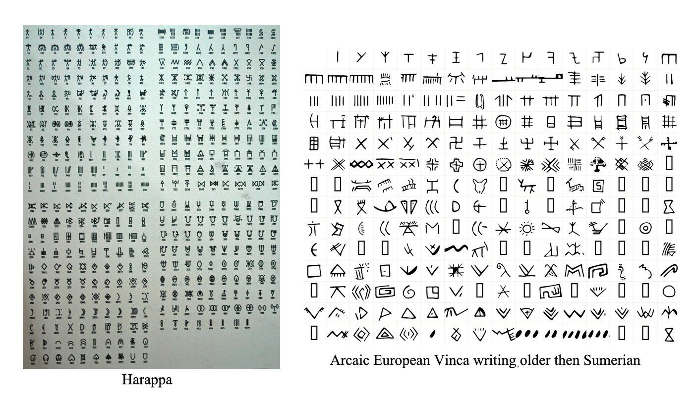 Harappa to Vinca