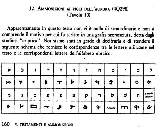 Criptic Qumran 1