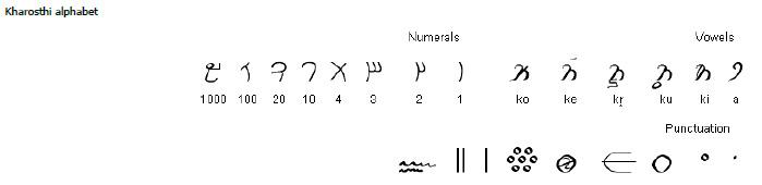 Criptic Qumran 6