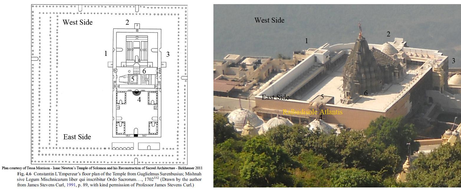 Solomon Temple Plan Comparison