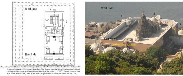 Solomon Temple Plan Comparison